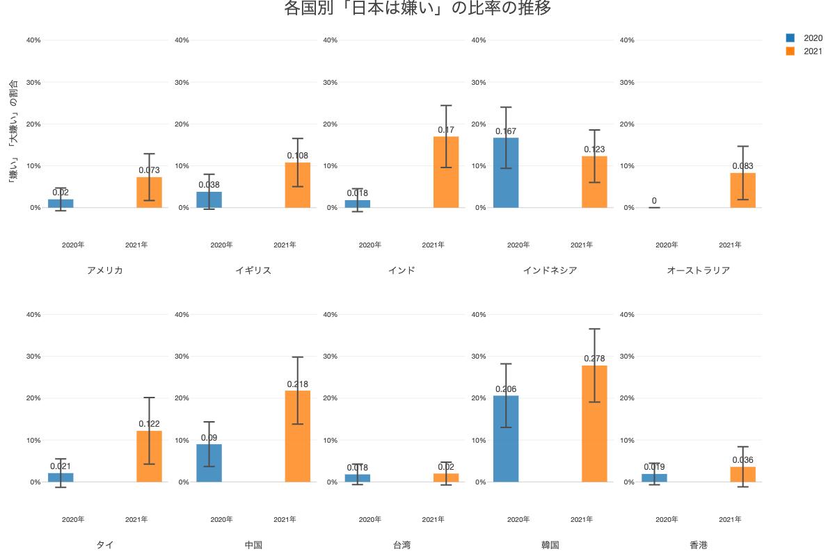 %E6%A3%92%E3%82%AF%E3%82%99%E3%83%A9%E3%83%95%EF%BC%88%E5%85%A8%E4%BD%93%EF%BC%89